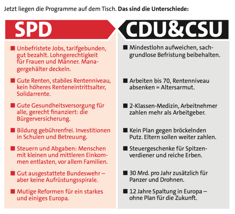 sharepic spd wahlprogramm